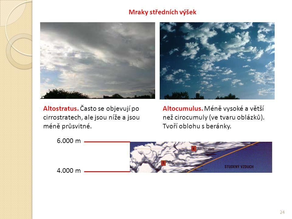 24 Mraky středních výšek Altostratus.