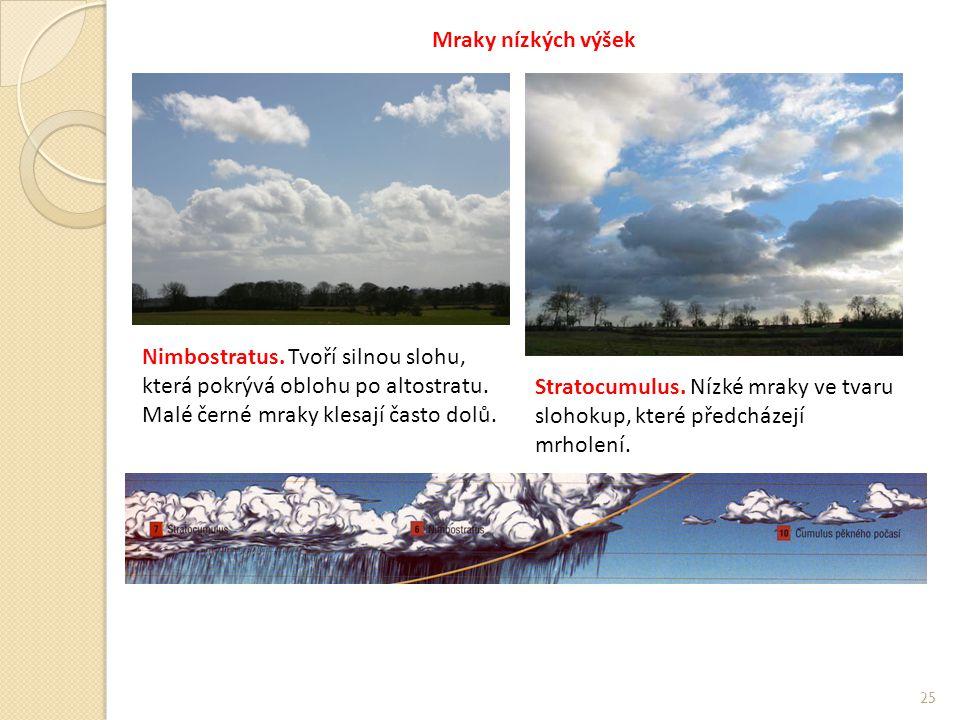 25 Mraky nízkých výšek Nimbostratus.Tvoří silnou slohu, která pokrývá oblohu po altostratu.