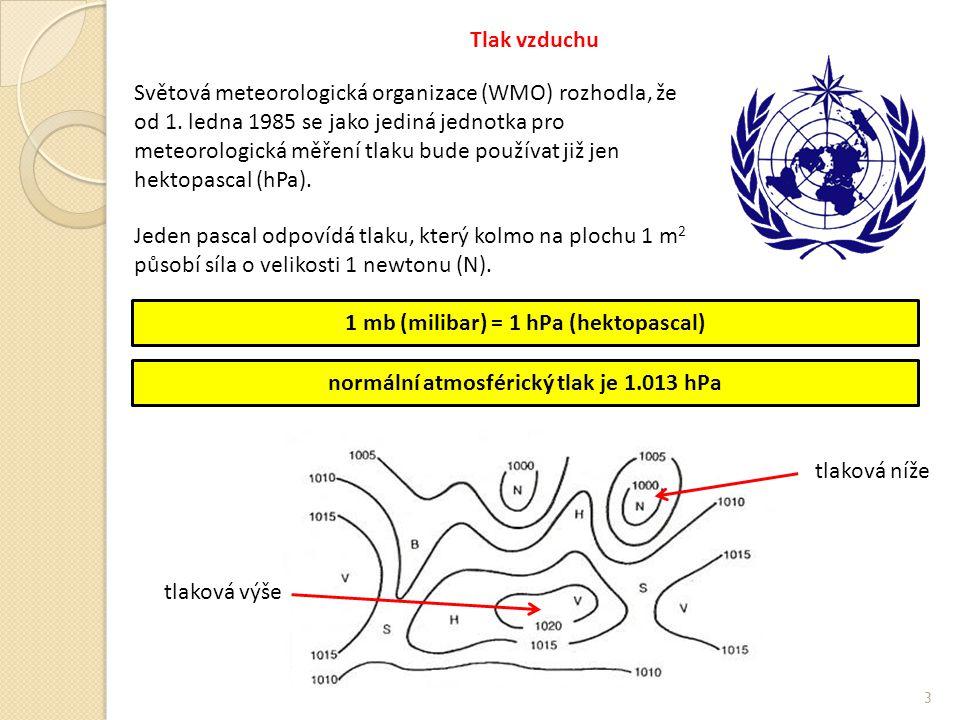 Tlak vzduchu Světová meteorologická organizace (WMO) rozhodla, že od 1.
