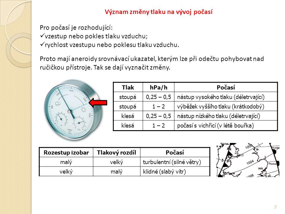 8 Synoptická mapa SMĚR VĚTRU (udává se vždy ve směru odkud fouká) IZOBARA – čára vyznačující oblast tlakové V nebo N Brázda nízkého tlaku TLAKOVÁ VÝŠE (nad 1 013 hPa) TLAKOVÁ NÍŽE (pod 1 013 hPa) Tlakové sedlo Hřeben vysokého tlaku