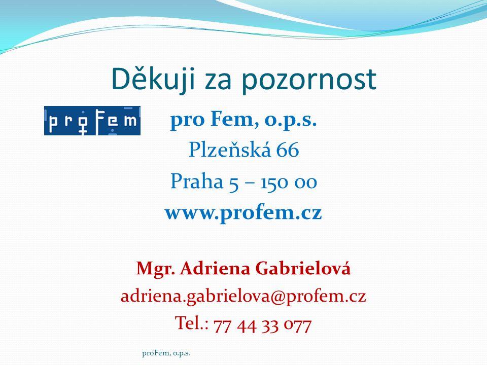 Děkuji za pozornost pro Fem, o.p.s. Plzeňská 66 Praha 5 – 150 00 www.profem.cz Mgr. Adriena Gabrielová adriena.gabrielova@profem.cz Tel.: 77 44 33 077