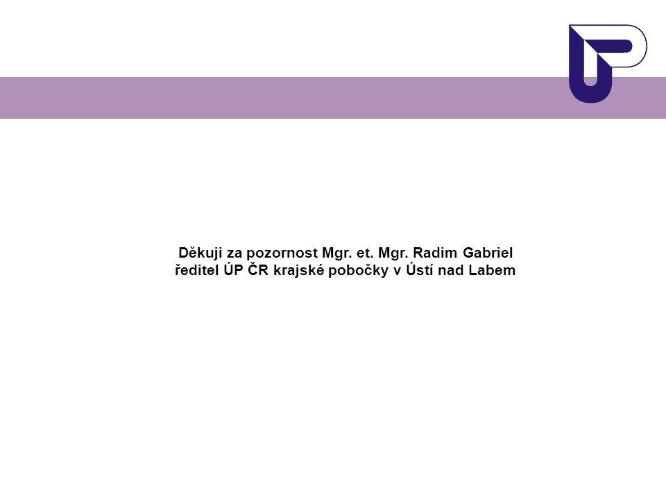 Děkuji za pozornost Mgr. et. Mgr. Radim Gabriel ředitel ÚP ČR krajské pobočky v Ústí nad Labem