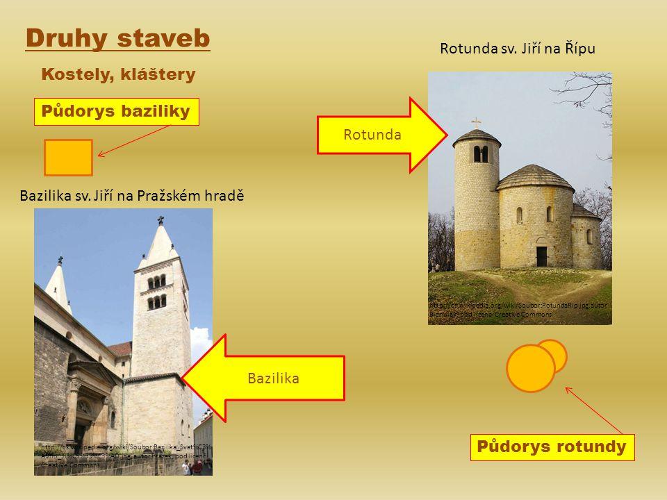 Druhy staveb Kostely, kláštery http://cs.wikipedia.org/wiki/Soubor:RotundaRip.jpg,autor Blanulak, pod licencí Creative Commons http://cs.wikipedia.org/wiki/Soubor:Bazilika_Svat%C3% A9ho_Ji%C5%99%C3%AD.jpg, autor Prazak, pod licencí Creative Commons Bazilika Rotunda Půdorys rotundy Půdorys baziliky Rotunda sv.