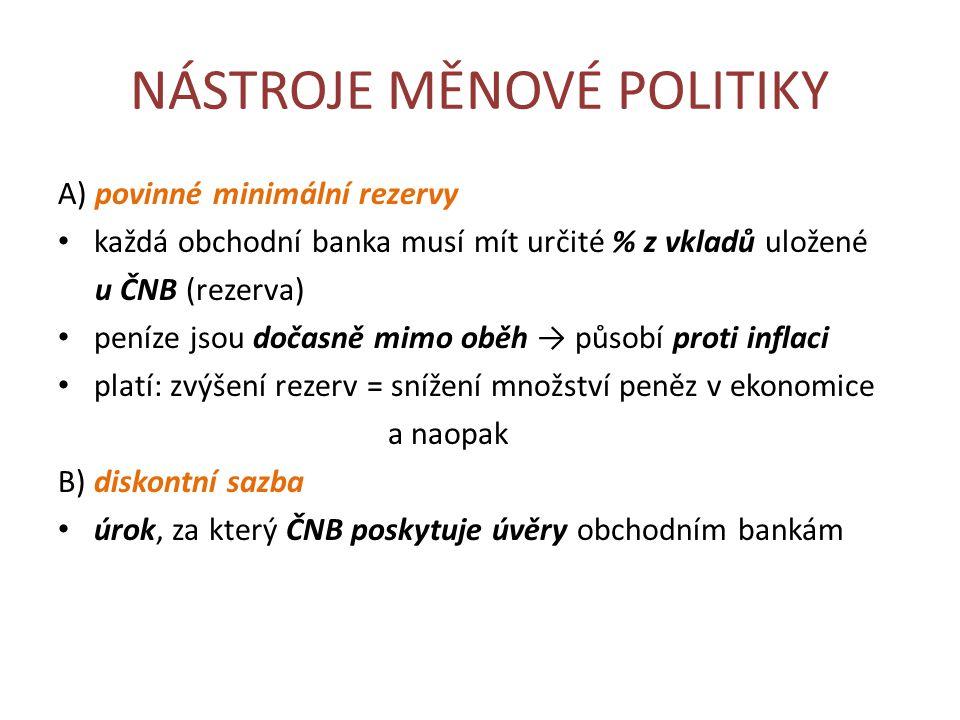 NÁSTROJE MĚNOVÉ POLITIKY A) povinné minimální rezervy • každá obchodní banka musí mít určité % z vkladů uložené u ČNB (rezerva) • peníze jsou dočasně mimo oběh → působí proti inflaci • platí: zvýšení rezerv = snížení množství peněz v ekonomice a naopak B) diskontní sazba • úrok, za který ČNB poskytuje úvěry obchodním bankám