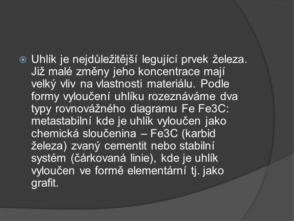  Praktický význam   Pomocí popsaného rovnovážného diagramu Fe-C lze kupříkladu vysvětlit otázky, týkající se rozdílných vlastností oceli – (obsah uhlíku <2,14 % C) - a litiny (≥2,14 % C).