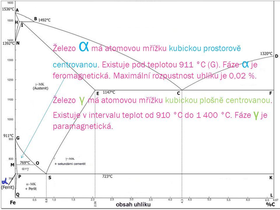 Železo α má atomovou mřížku kubickou prostorově centrovanou. Existuje pod teplotou 911 °C (G). Fáze α je feromagnetická. Maximální rozpustnost uhlíku