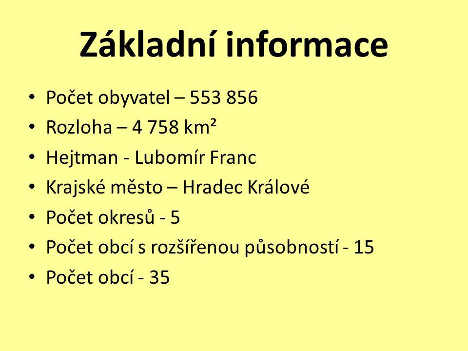 Základní informace • Počet obyvatel – 553 856 • Rozloha – 4 758 km² • Hejtman - Lubomír Franc • Krajské město – Hradec Králové • Počet okresů - 5 • Po