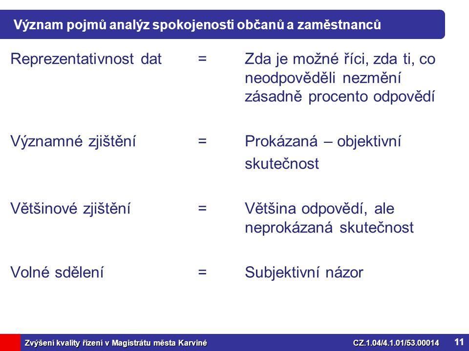 Zvýšení kvality řízení v Magistrátu města KarvinéCZ.1.04/4.1.01/53.00014 Význam pojmů analýz spokojenosti občanů a zaměstnanců Reprezentativnost dat=Zda je možné říci, zda ti, co neodpověděli nezmění zásadně procento odpovědí Významné zjištění = Prokázaná – objektivní skutečnost Většinové zjištění =Většina odpovědí, ale neprokázaná skutečnost Volné sdělení=Subjektivní názor 11
