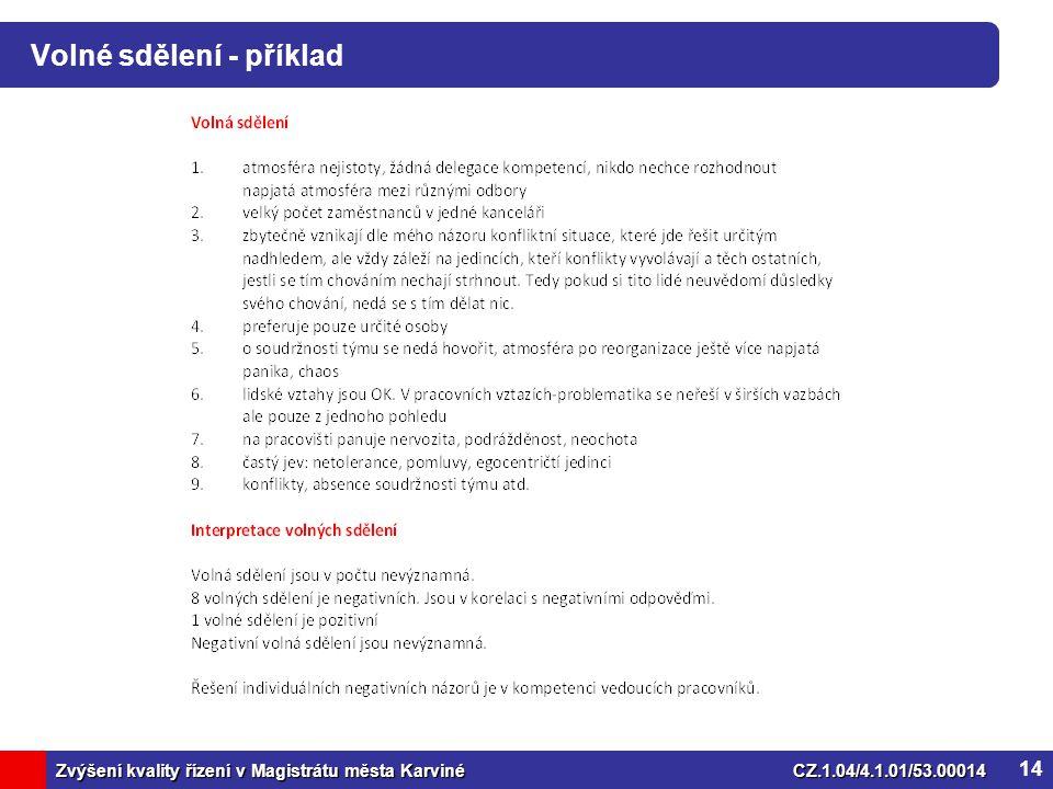 Zvýšení kvality řízení v Magistrátu města KarvinéCZ.1.04/4.1.01/53.00014 Volné sdělení - příklad 14