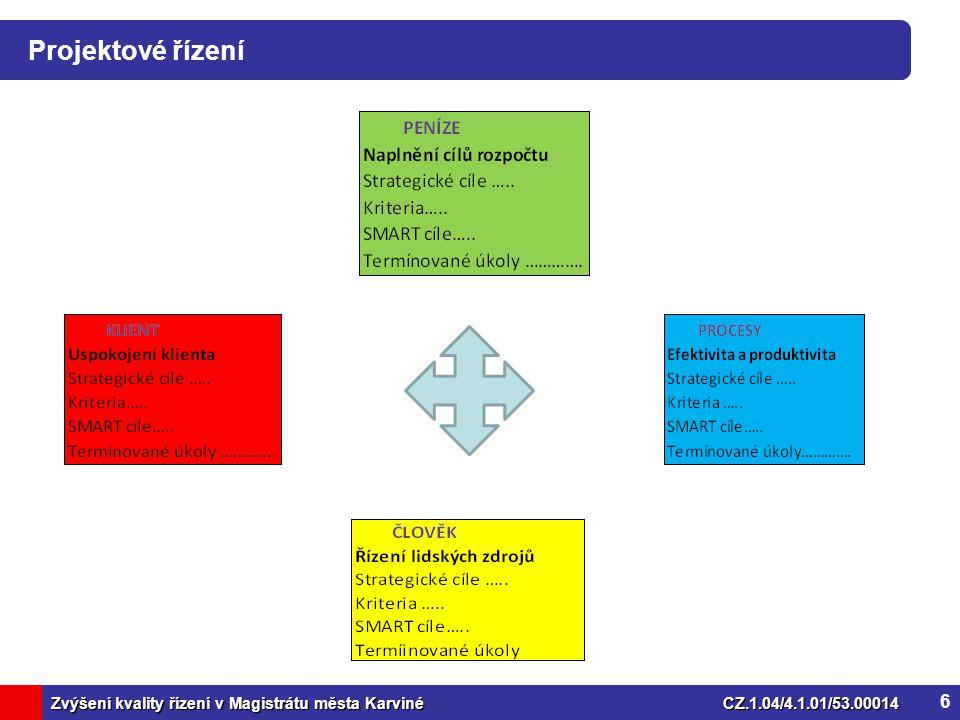 Zvýšení kvality řízení v Magistrátu města KarvinéCZ.1.04/4.1.01/53.00014 Projektové řízení 6