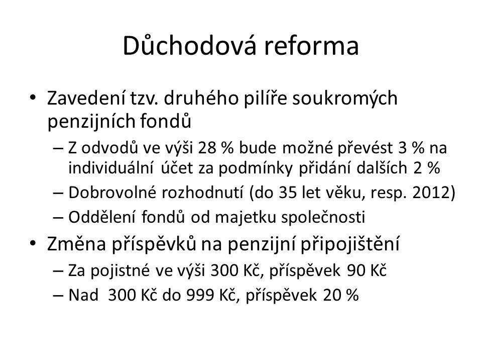 Důchodová reforma • Zavedení tzv. druhého pilíře soukromých penzijních fondů – Z odvodů ve výši 28 % bude možné převést 3 % na individuální účet za po