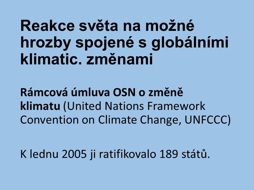Reakce světa na možné hrozby spojené s globálními klimatic.