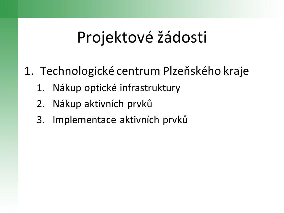 Projektové žádosti 1.Technologické centrum Plzeňského kraje 1.Nákup optické infrastruktury 2.Nákup aktivních prvků 3.Implementace aktivních prvků