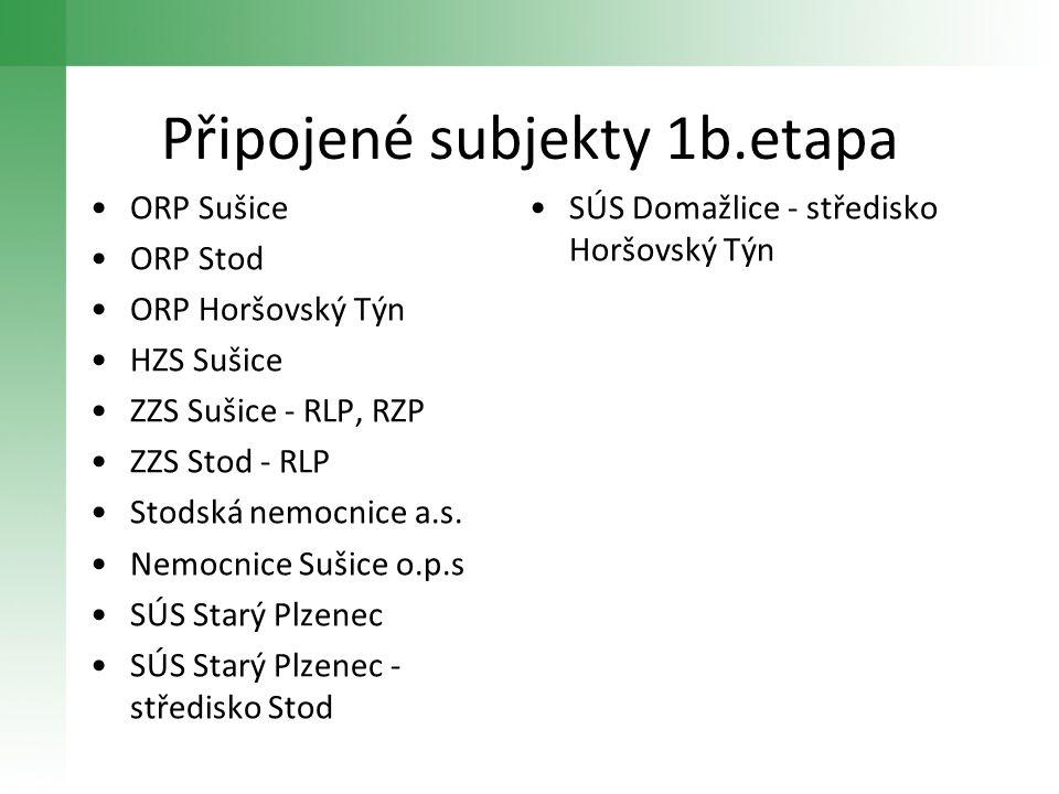 Připojené subjekty 1b.etapa •ORP Sušice •ORP Stod •ORP Horšovský Týn •HZS Sušice •ZZS Sušice - RLP, RZP •ZZS Stod - RLP •Stodská nemocnice a.s. •Nemoc