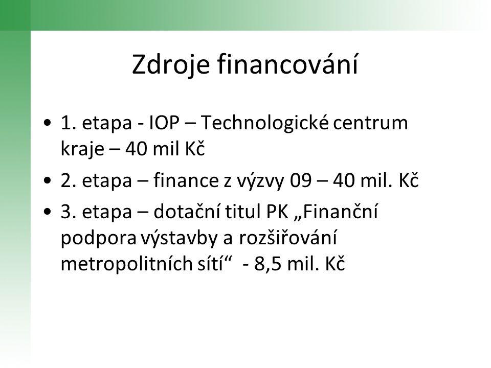 Zdroje financování •1. etapa - IOP – Technologické centrum kraje – 40 mil Kč •2. etapa – finance z výzvy 09 – 40 mil. Kč •3. etapa – dotační titul PK