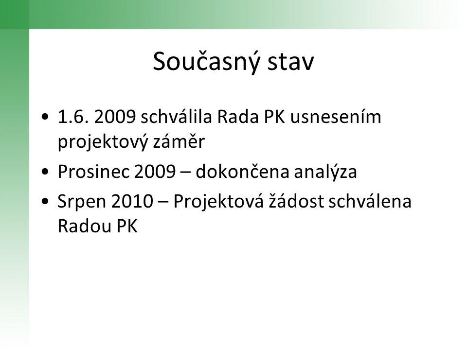 Současný stav •1.6. 2009 schválila Rada PK usnesením projektový záměr •Prosinec 2009 – dokončena analýza •Srpen 2010 – Projektová žádost schválena Rad