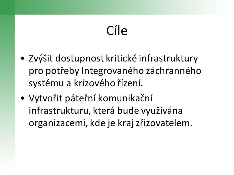 Cíle •Zvýšit dostupnost kritické infrastruktury pro potřeby Integrovaného záchranného systému a krizového řízení. •Vytvořit páteřní komunikační infras