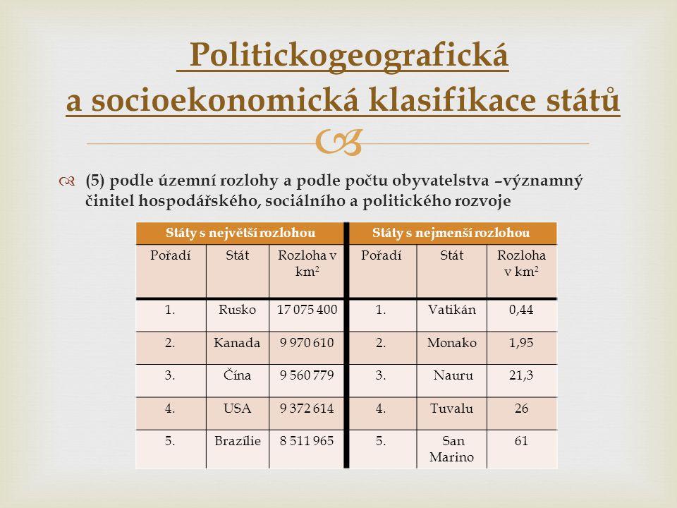   (5) podle územní rozlohy a podle počtu obyvatelstva –významný činitel hospodářského, sociálního a politického rozvoje Politickogeografická a socio