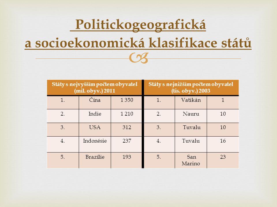  Politickogeografická a socioekonomická klasifikace států Státy s nejvyšším počtem obyvatel (mil. obyv.) 2011 Státy s nejnižším počtem obyvatel (tis.
