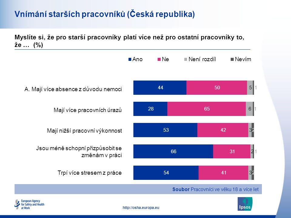 15 http://osha.europa.eu Vnímání starších pracovníků (Česká republika) A.