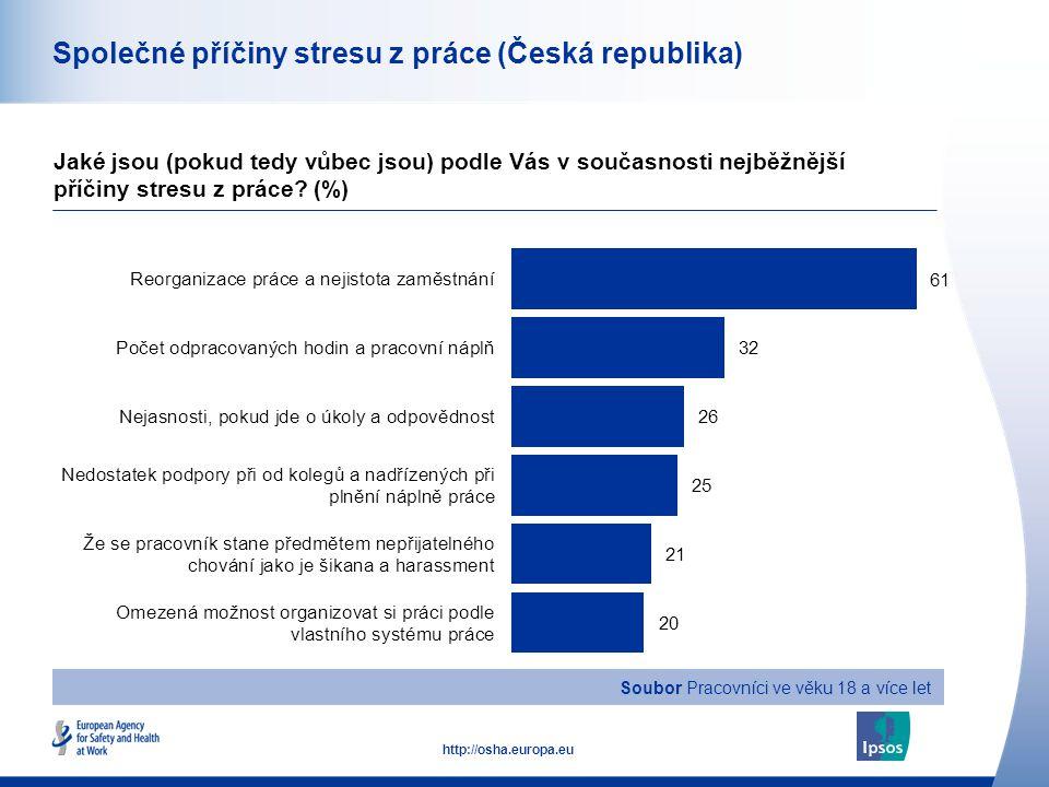 33 http://osha.europa.eu Společné příčiny stresu z práce (Česká republika) Jaké jsou (pokud tedy vůbec jsou) podle Vás v současnosti nejběžnější příčiny stresu z práce.