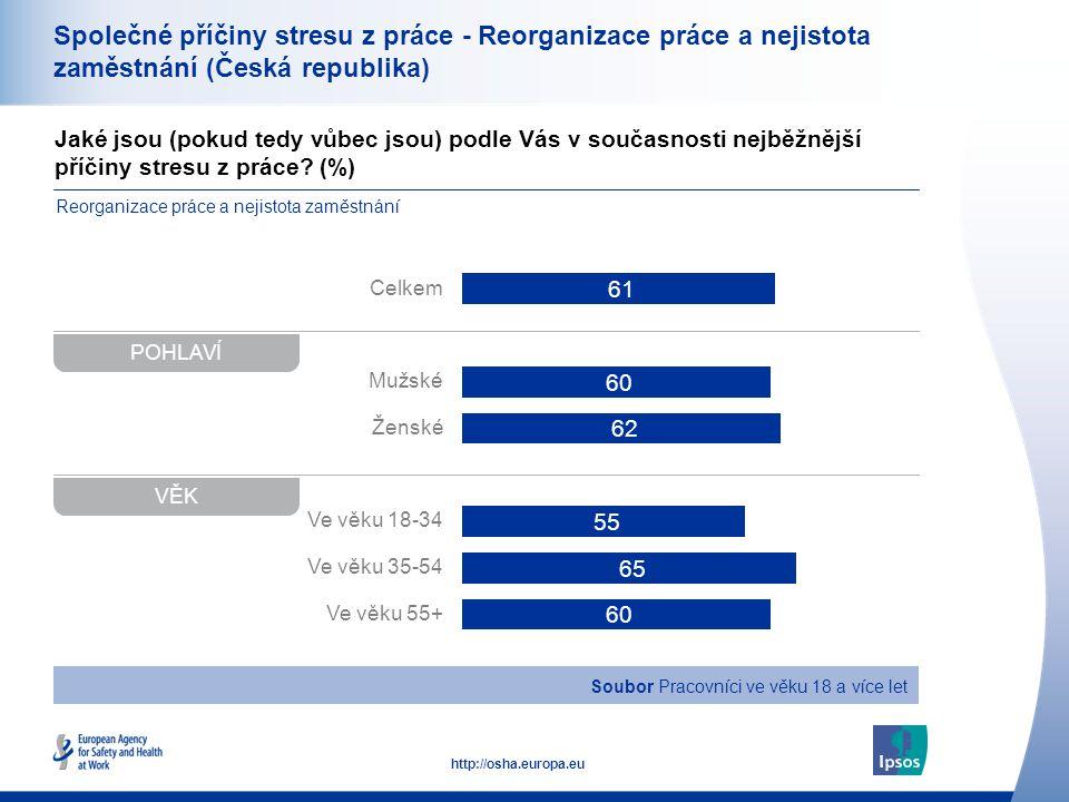 34 http://osha.europa.eu Jaké jsou (pokud tedy vůbec jsou) podle Vás v současnosti nejběžnější příčiny stresu z práce.