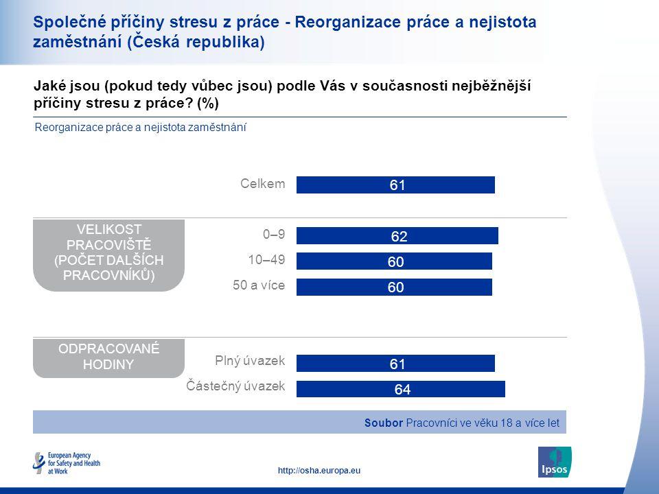 35 http://osha.europa.eu Společné příčiny stresu z práce - Reorganizace práce a nejistota zaměstnání (Česká republika) Jaké jsou (pokud tedy vůbec jsou) podle Vás v současnosti nejběžnější příčiny stresu z práce.