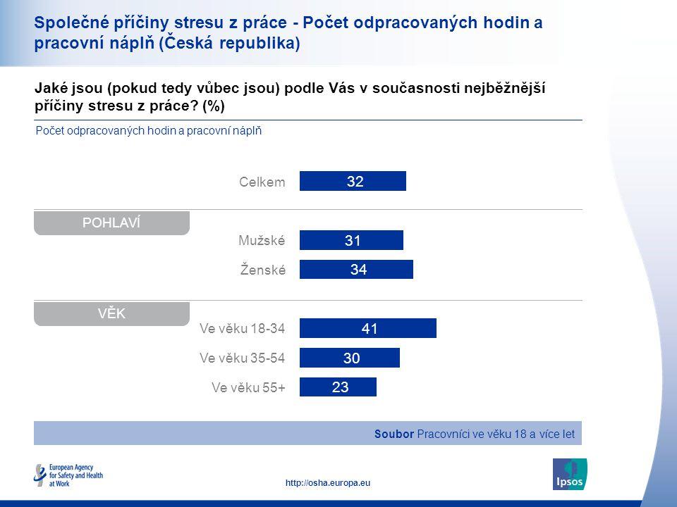 36 http://osha.europa.eu Jaké jsou (pokud tedy vůbec jsou) podle Vás v současnosti nejběžnější příčiny stresu z práce.