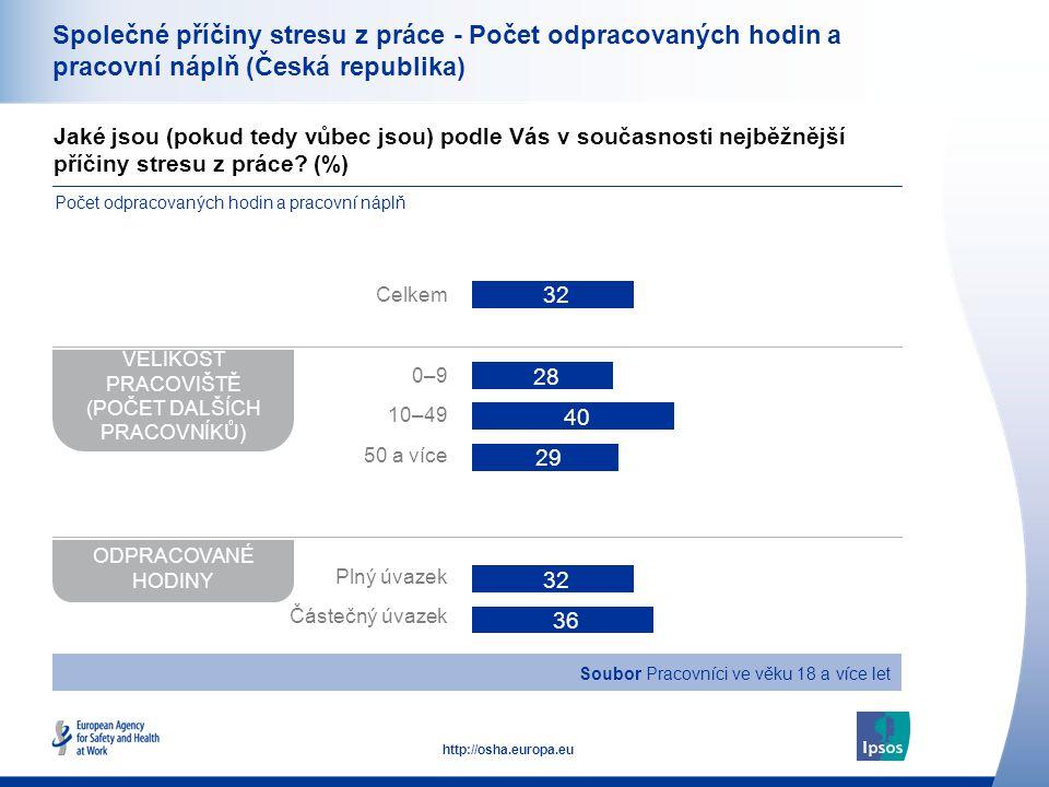 37 http://osha.europa.eu Společné příčiny stresu z práce - Počet odpracovaných hodin a pracovní náplň (Česká republika) Jaké jsou (pokud tedy vůbec jsou) podle Vás v současnosti nejběžnější příčiny stresu z práce.