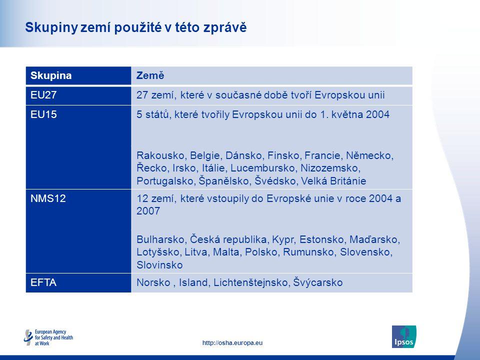 7 http://osha.europa.eu Click to add text here Skupiny zemí použité v této zprávě SkupinaZemě EU2727 zemí, které v současné době tvoří Evropskou unii EU155 států, které tvořily Evropskou unii do 1.