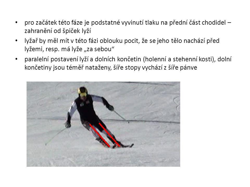 • pro začátek této fáze je podstatné vyvinutí tlaku na přední část chodidel – zahranění od špiček lyží • lyžař by měl mít v této fázi oblouku pocit, ž