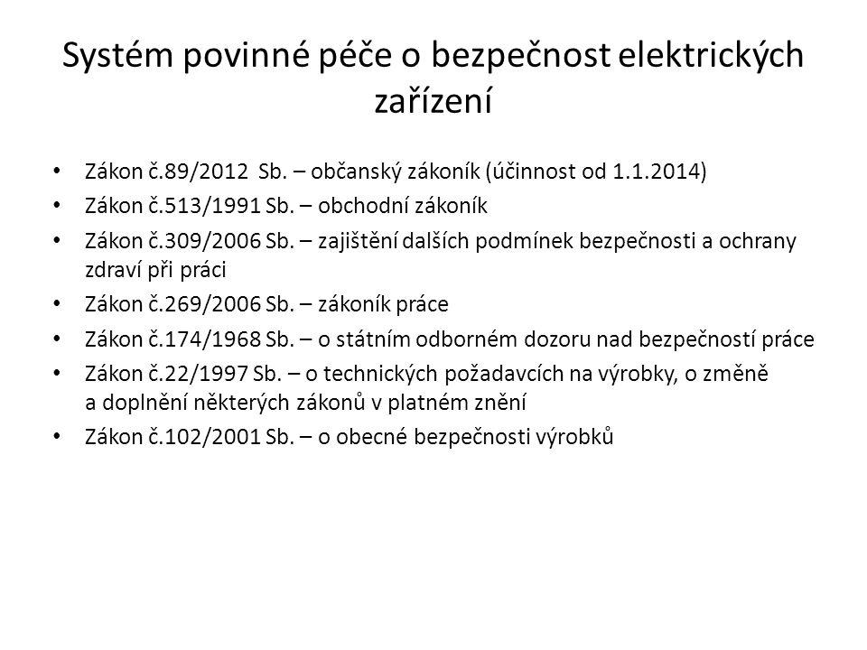 Systém povinné péče o bezpečnost elektrických zařízení • Zákon č.89/2012 Sb. – občanský zákoník (účinnost od 1.1.2014) • Zákon č.513/1991 Sb. – obchod