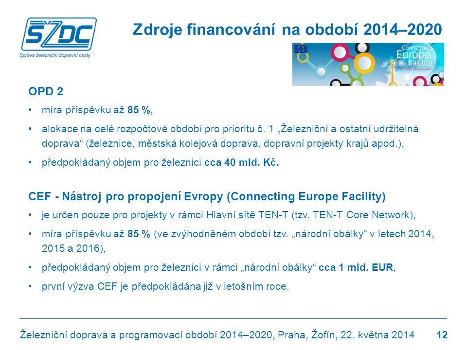 Zdroje financování na období 2014–2020 Železniční doprava a programovací období 2014–2020, Praha, Žofín, 22. května 2014 OPD 2 •míra příspěvku až 85 %