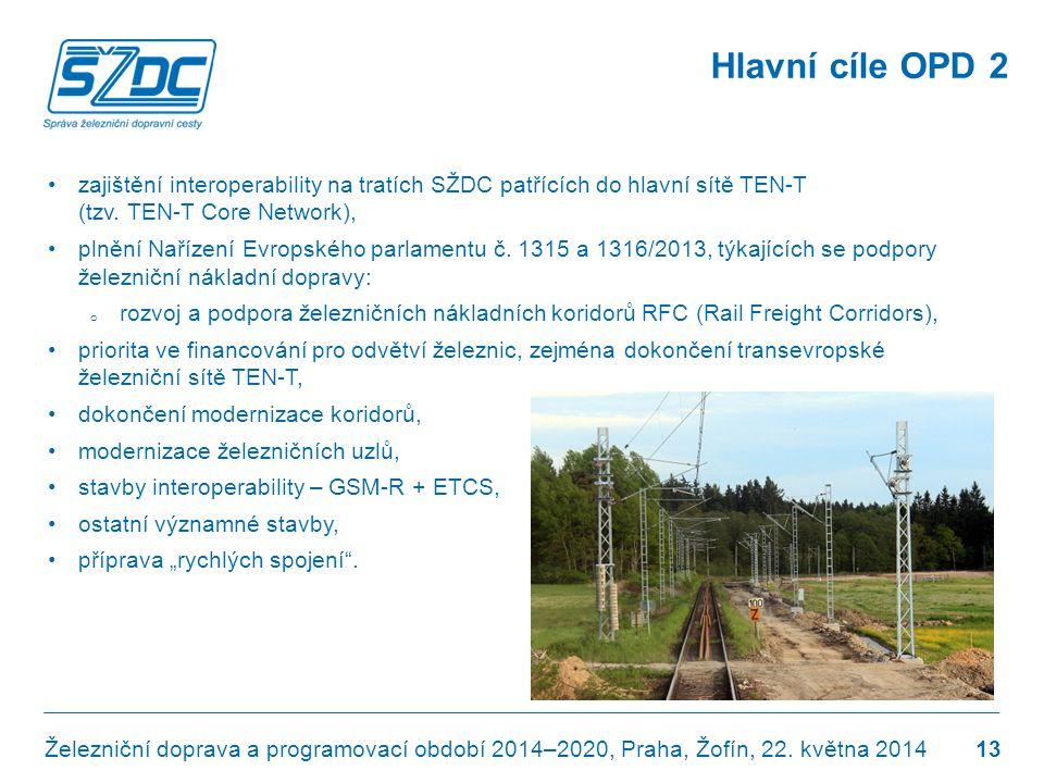 Hlavní cíle OPD 2 •zajištění interoperability na tratích SŽDC patřících do hlavní sítě TEN-T (tzv. TEN-T Core Network), •plnění Nařízení Evropského pa