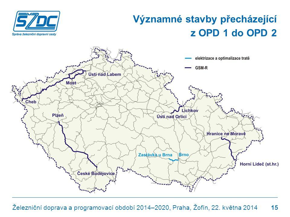 Významné stavby přecházející z OPD 1 do OPD 2 Železniční doprava a programovací období 2014–2020, Praha, Žofín, 22. května 2014 15