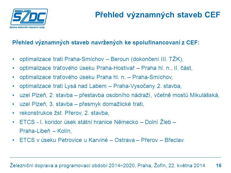 Přehled významných staveb navržených ke spolufinancovaní z CEF: •optimalizace trati Praha-Smíchov – Beroun (dokončení III. TŽK), •optimalizace traťové