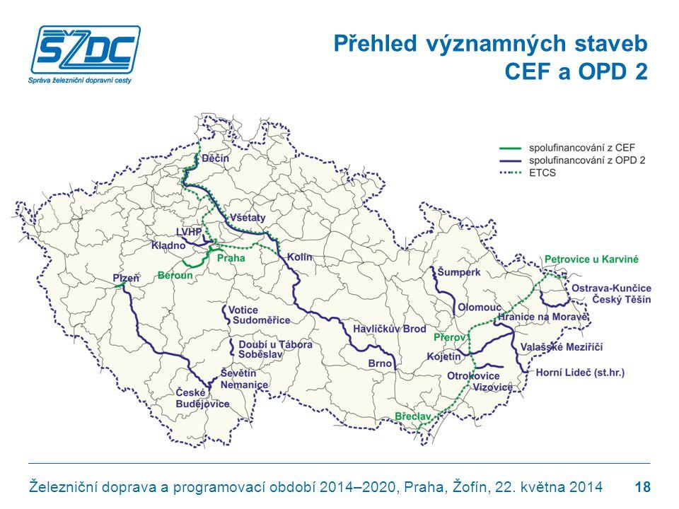 Přehled významných staveb CEF a OPD 2 Železniční doprava a programovací období 2014–2020, Praha, Žofín, 22. května 2014 18