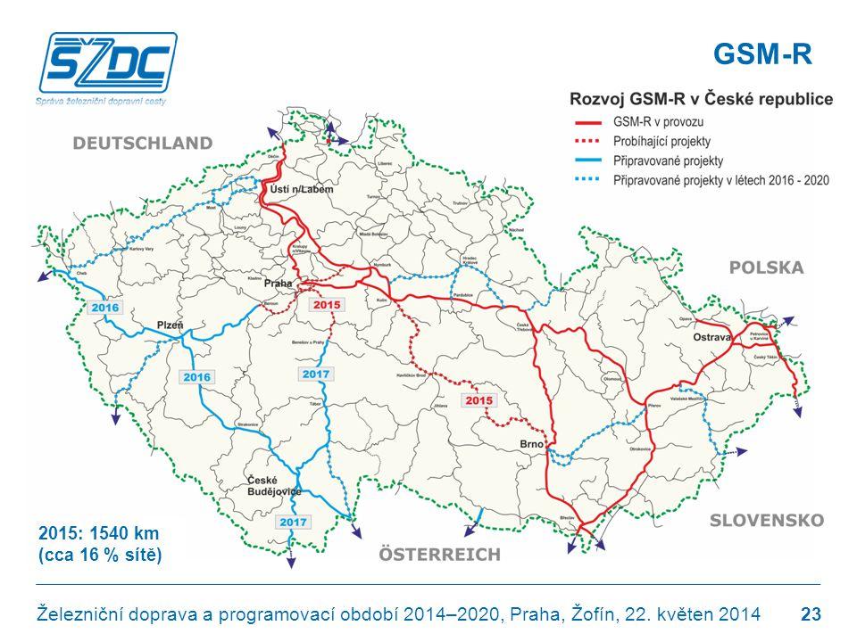 GSM-R 2015: 1540 km (cca 16 % sítě) Železniční doprava a programovací období 2014–2020, Praha, Žofín, 22. květen 2014 23