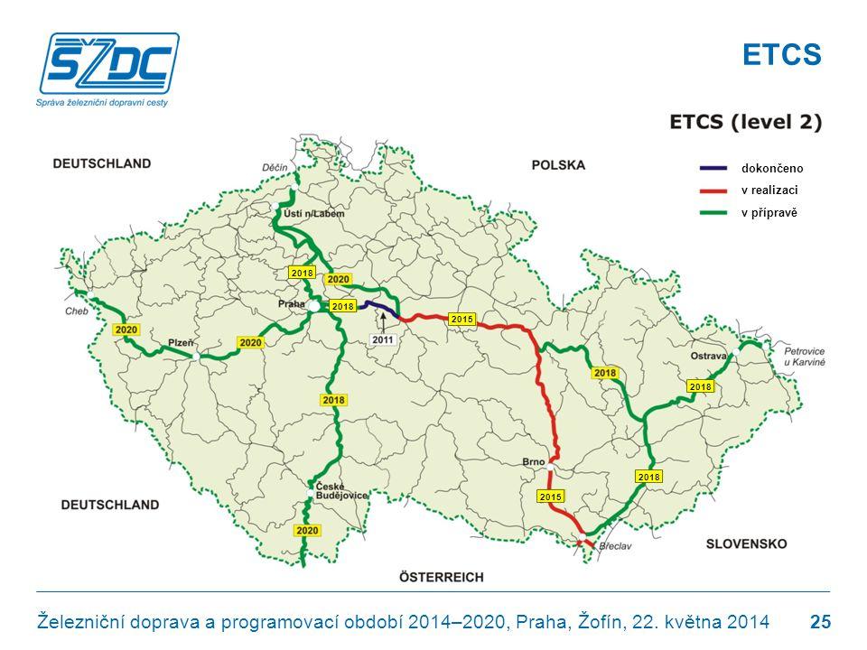 GSM-R ETCS dokončeno v realizaci v přípravě 2018 2015 2018 Železniční doprava a programovací období 2014–2020, Praha, Žofín, 22. května 2014 25