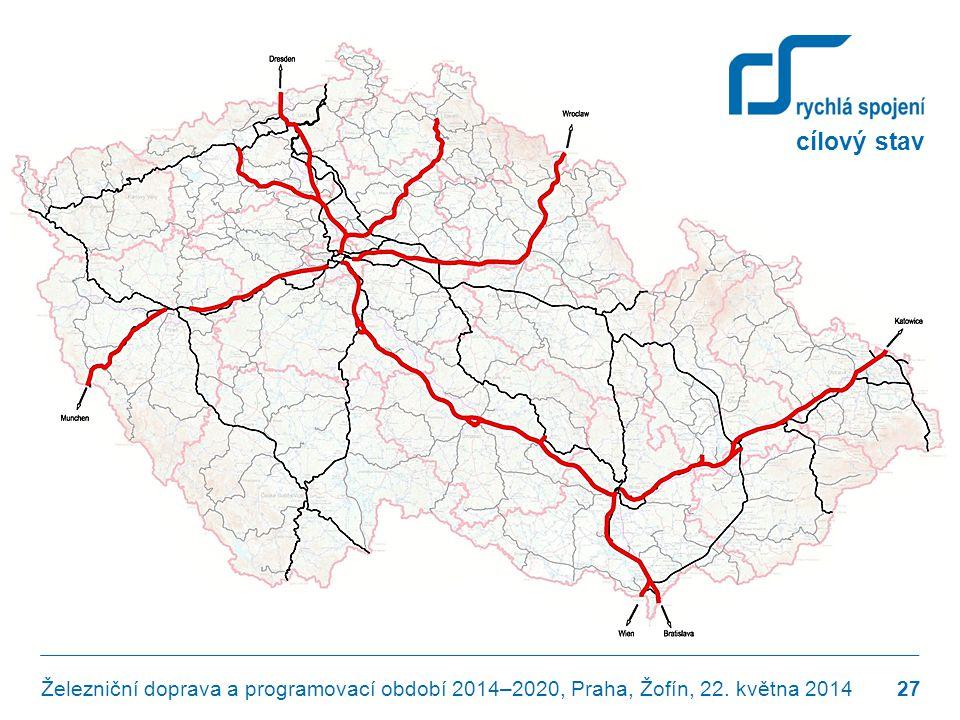 cílový stav Železniční doprava a programovací období 2014–2020, Praha, Žofín, 22. května 2014 27