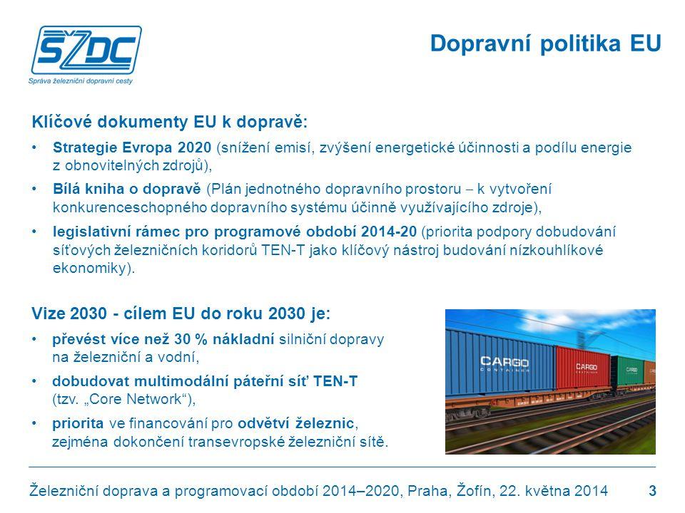 Dopravní politika EU Klíčové dokumenty EU k dopravě: •Strategie Evropa 2020 (snížení emisí, zvýšení energetické účinnosti a podílu energie z obnovitel