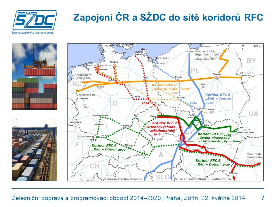 Zapojení ČR a SŽDC do sítě koridorů RFC Železniční doprava a programovací období 2014–2020, Praha, Žofín, 22. května 2014 7