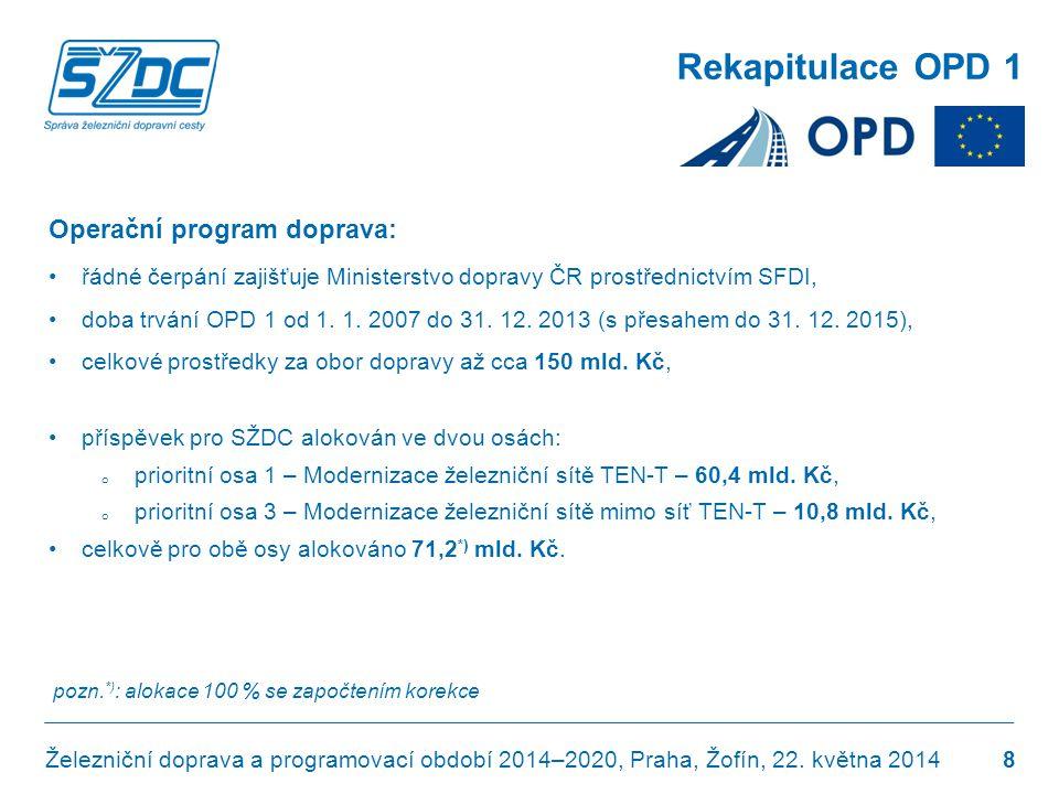 Rekapitulace OPD 1 Operační program doprava: •řádné čerpání zajišťuje Ministerstvo dopravy ČR prostřednictvím SFDI, •doba trvání OPD 1 od 1. 1. 2007 d