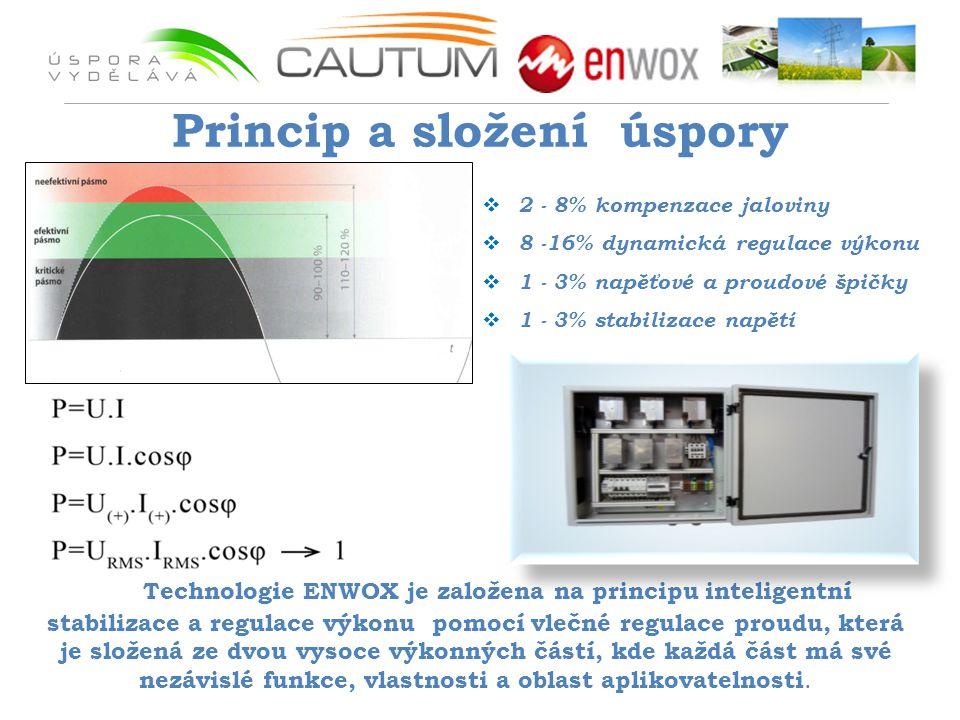 Princip a složení úspory Technologie ENWOX je založena na principu inteligentní stabilizace a regulace výkonu pomocí vlečné regulace proudu, která je složená ze dvou vysoce výkonných částí, kde každá část má své nezávislé funkce, vlastnosti a oblast aplikovatelnosti.