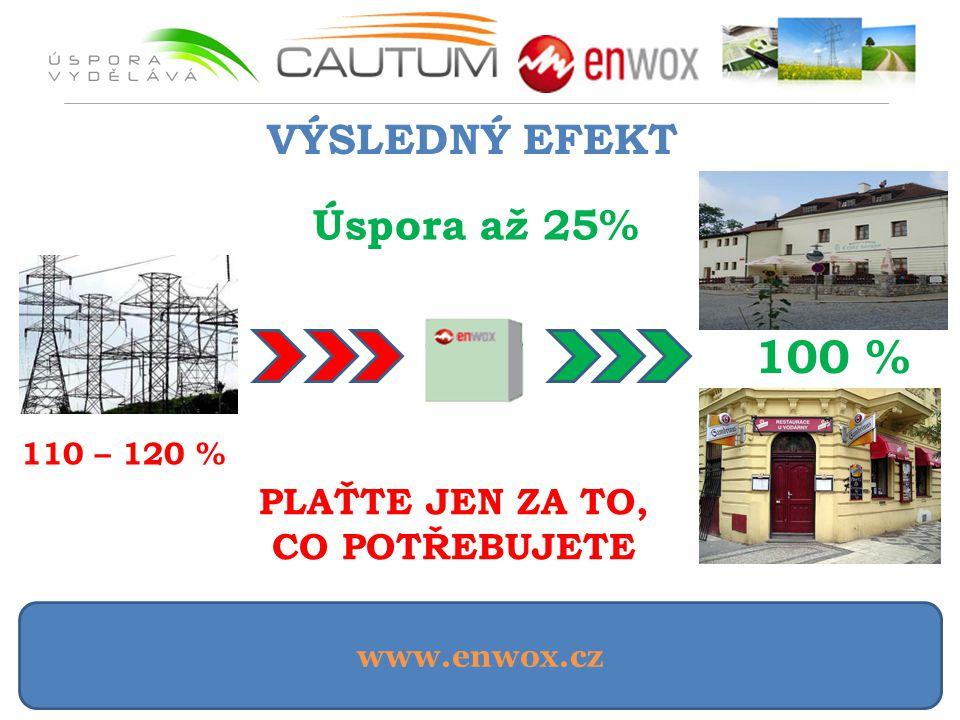 www.enwox.cz VÝSLEDNÝ EFEKT 110 – 120 % Úspora až 25% 100 % PLAŤTE JEN ZA TO, CO POTŘEBUJETE