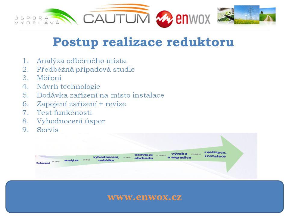www.enwox.cz Postup realizace reduktoru 1.Analýza odběrného místa 2.Předběžná případová studie 3.Měření 4.Návrh technologie 5.Dodávka zařízení na míst