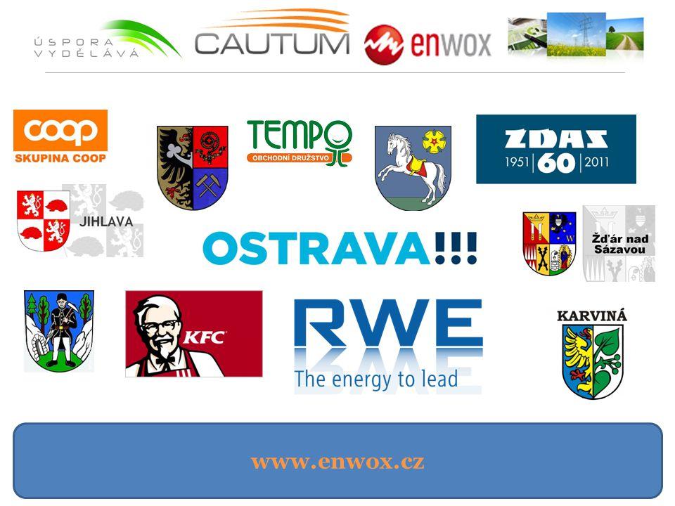 www.enwox.cz