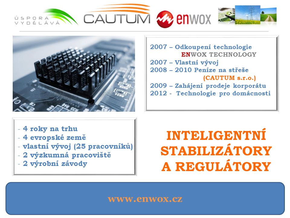 www.enwox.cz 2007 – Odkoupení technologie ENWOX TECHNOLOGY 2007 – Vlastní vývoj 2008 – 2010 Peníze na střeše (CAUTUM s.r.o.) 2009 – Zahájení prodeje korporátu 2012 - Technologie pro domácnosti - 4 roky na trhu - 4 evropské země - vlastní vývoj (25 pracovníků) - 2 výzkumná pracoviště - 2 výrobní závody INTELIGENTNÍ STABILIZÁTORY A REGULÁTORY