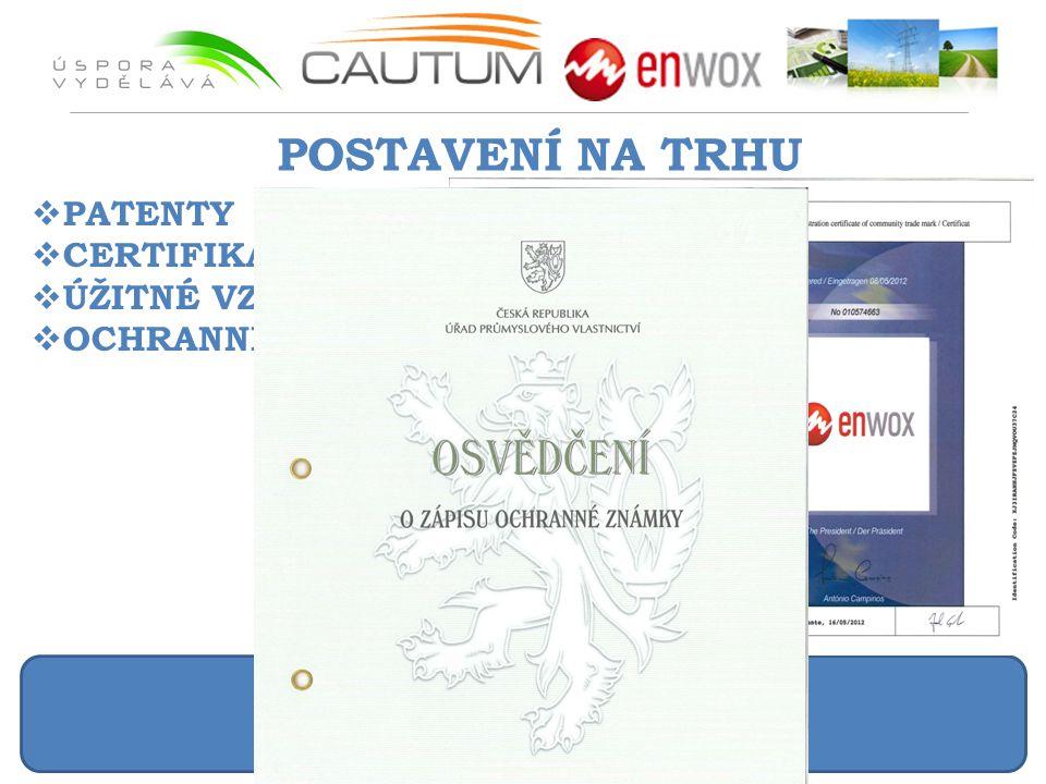 www.enwox.cz  PATENTY  CERTIFIKÁTY  ÚŽITNÉ VZORY  OCHRANNÉ ZNÁMKY POSTAVENÍ NA TRHU