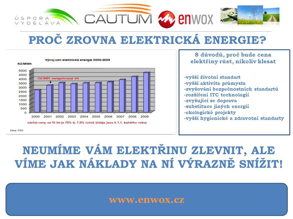 www.enwox.cz PROČ ZROVNA ELEKTRICKÁ ENERGIE? 8 důvodů, proč bude cena elektřiny růst, nikoliv klesat -vyšší životní standart -vyšší aktivita průmyslu